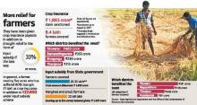 Drought relief a silver lining for farmers in 2016, Tamil Nadu farmers,